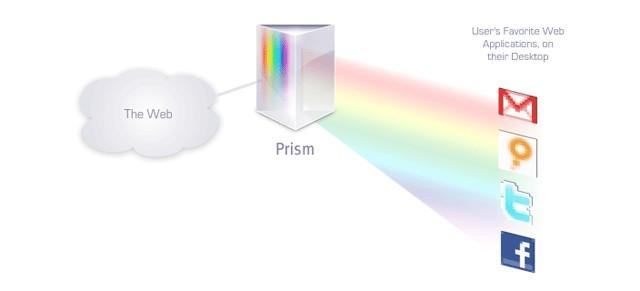 Mozilla Prism, applicazioni web sul desktop